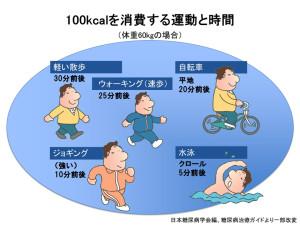 運動療法2